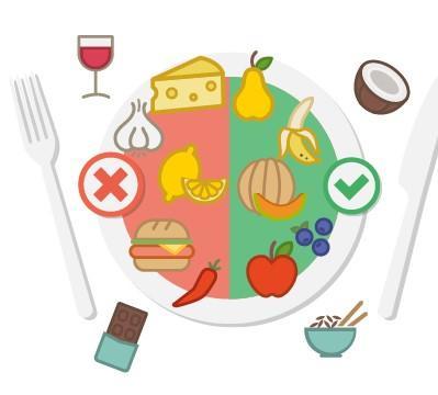 Savas reflux diéta